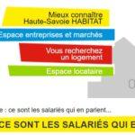 Administration libérée : Haute-Savoie HABITAT